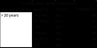 classification_1