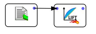 compute_lift