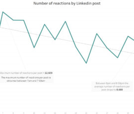 trendline-linkedin-reaction-number-1024x671